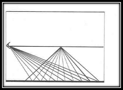 Figure 1: Two perspectives overlapping