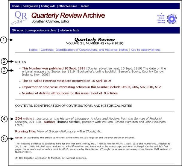 Help with writing review article